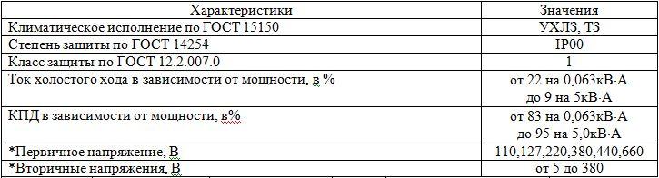 Трансформаторы ОСП и ОСПР