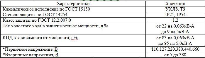 Трансформаторы ОСПЗ и ОСПЗР