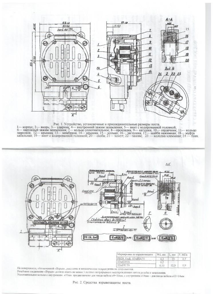 ПВСС 412 (7)