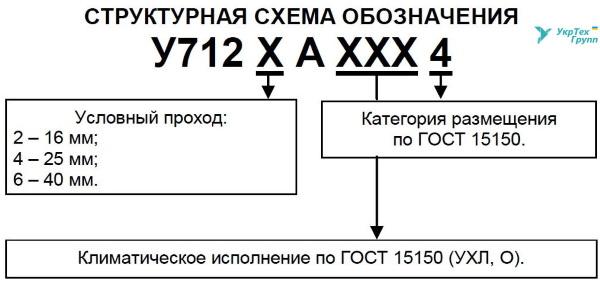 raspredelitel_u7122
