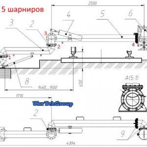 Установка слива налива УСН-150/5 ОЦ